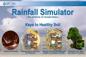 Soils NRS